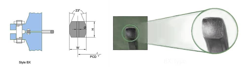 Металлическая Фланцевая прокладка Style BX